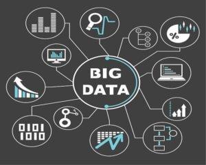 Big-Data.