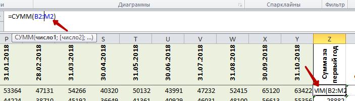 Суммирование частотностей за первый год