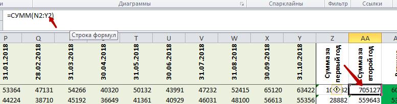 Суммирование частотностей за второй год