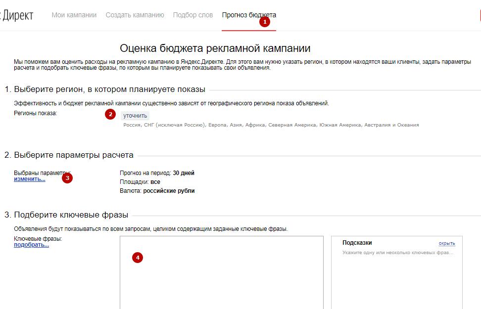 Прогноз рекламы в Яндекс Директе