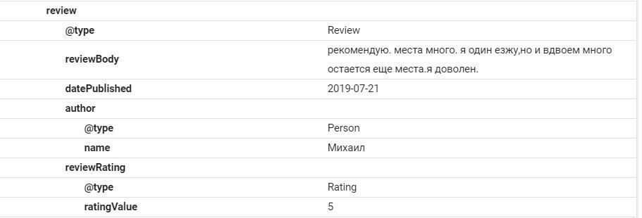 Микроразметка отзывов в сервисе проверки от Гугл